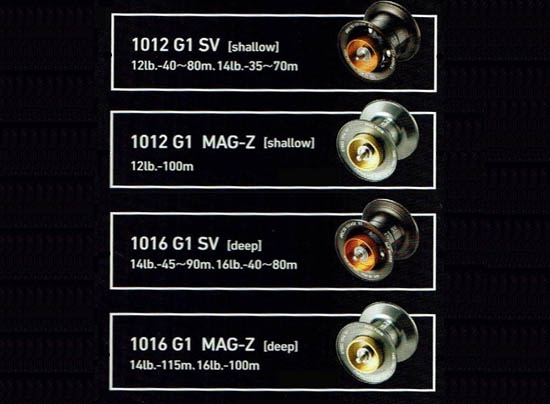 3 STEEZ A TW SEMIORDER SYSTEM Spool 1016 G1 MAG-Zimage