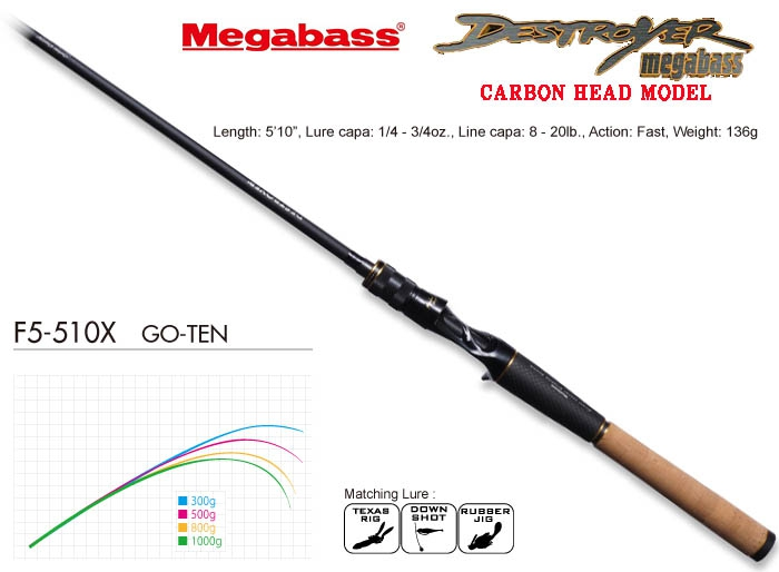 MEGABASS DESTROYER CARBON HEAD MODEL F5-510Ximage
