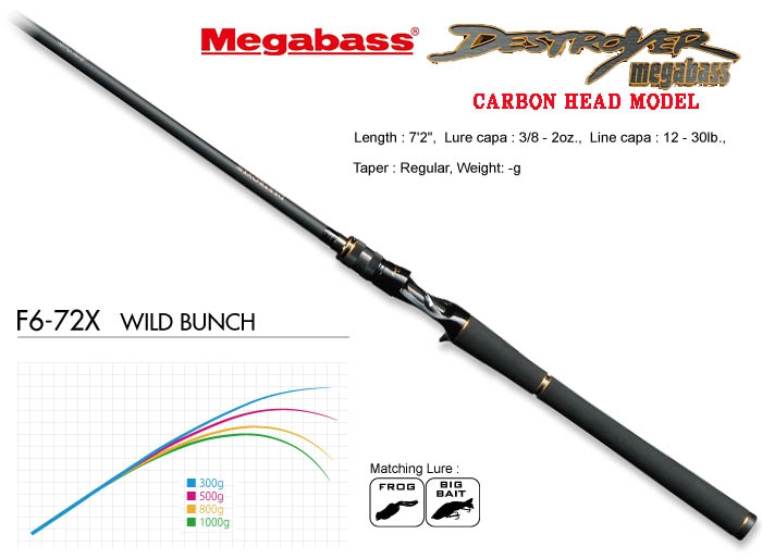 MEGABASS DESTROYER CARBON HEAD MODEL F6-72Ximage