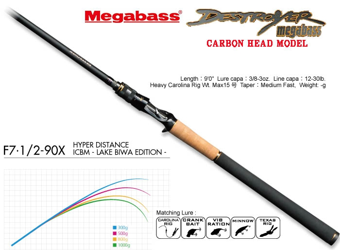 MEGABASS DESTROYER CARBON HEAD MODEL F7.1/2-90Ximage