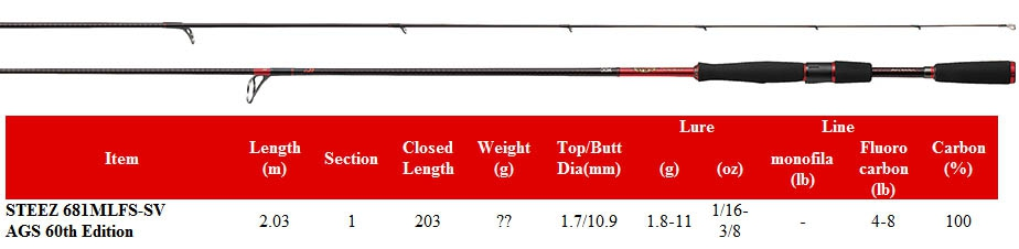 DAIWA STEEZ 681MLFS-SV AGS 60th Edition(reservation)_Image2