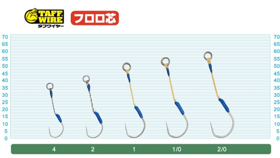 OWNER Cultiva CASTING ASSIST HOOK WH-02 #2_Image2