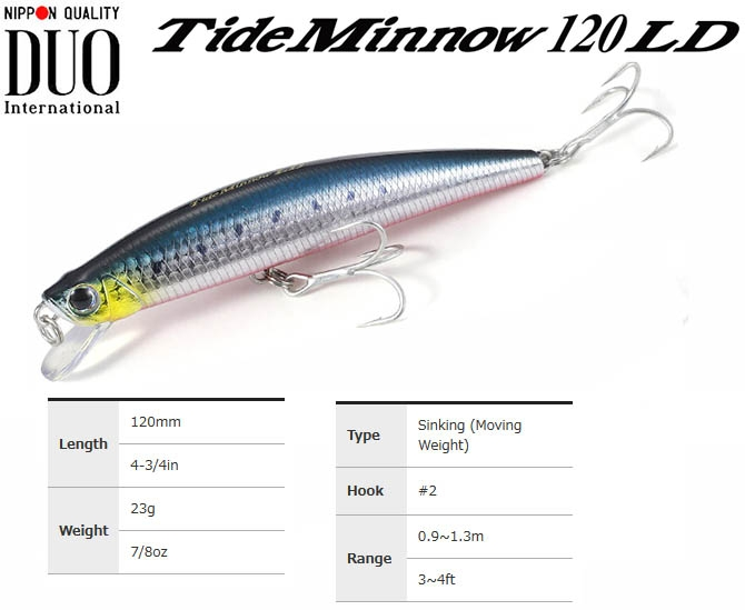 DUO Tide Minnow 120LD Chart Back_Image1
