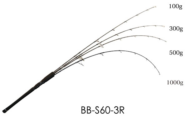 JACKALL BamBluz ROD BB-S60-3R Spinning Model(FREE SHIPPING)_Image2