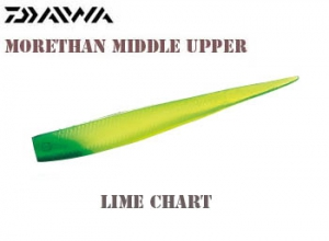 MORETHAN MIDDLE UPPER 3.5inch / Lime Chart