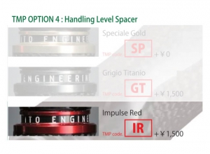TMP-4 Handling Level Spacer-IR