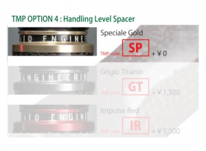 TMP-4 Handling Level Spacer-SP