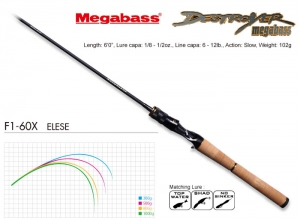 MEGABASS DESTROYER CARBON HEAD MODEL F1-60X