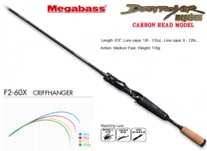 MEGABASS DESTROYER CARBON HEAD MODEL F2-60X