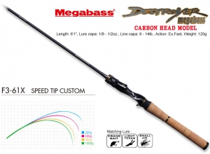 MEGABASS DESTROYER CARBON HEAD MODEL F3-61X