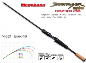 MEGABASS DESTROYER CARBON HEAD MODEL F4-63X