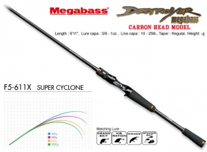 MEGABASS DESTROYER CARBON HEAD MODEL F5-611XX