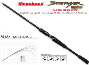 MEGABASS DESTROYER CARBON HEAD MODEL F5-68X