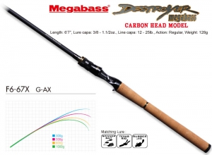 MEGABASS DESTROYER CARBON HEAD MODEL F6-67X