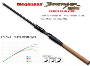 MEGABASS DESTROYER CARBON HEAD MODEL F6-69X