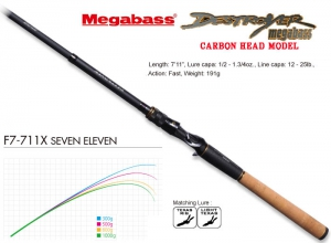MEGABASS DESTROYER CARBON HEAD MODEL F7-711X