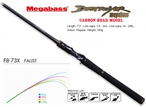 MEGABASS DESTROYER CARBON HEAD MODEL F8-73X