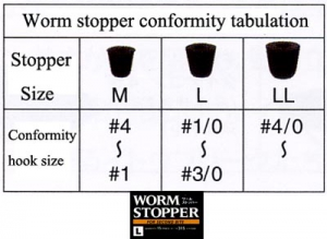 Worm Stopper L